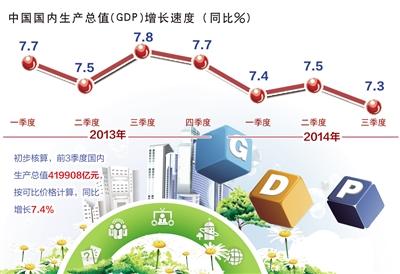 2021一季度安徽gdp_安徽地图
